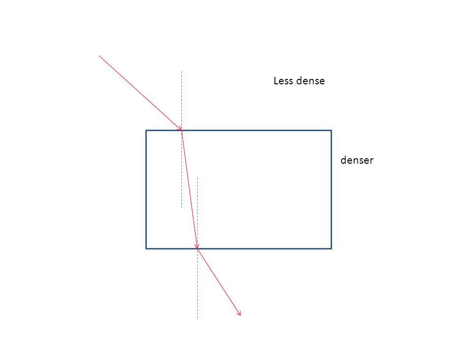 Less dense denser