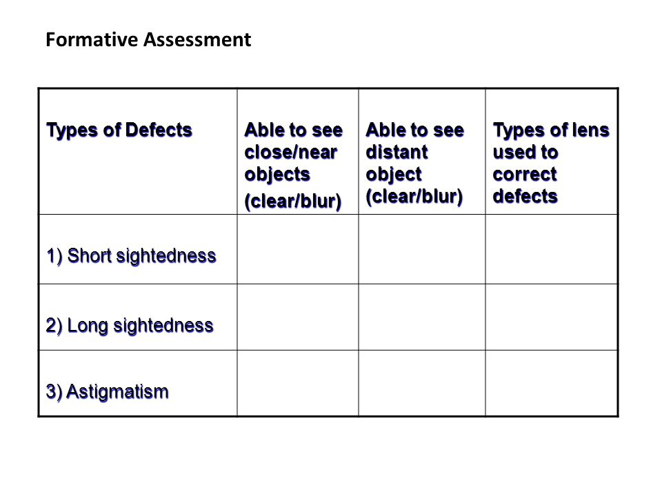 Formative Assessment Types of Defects Able to see close/near objects