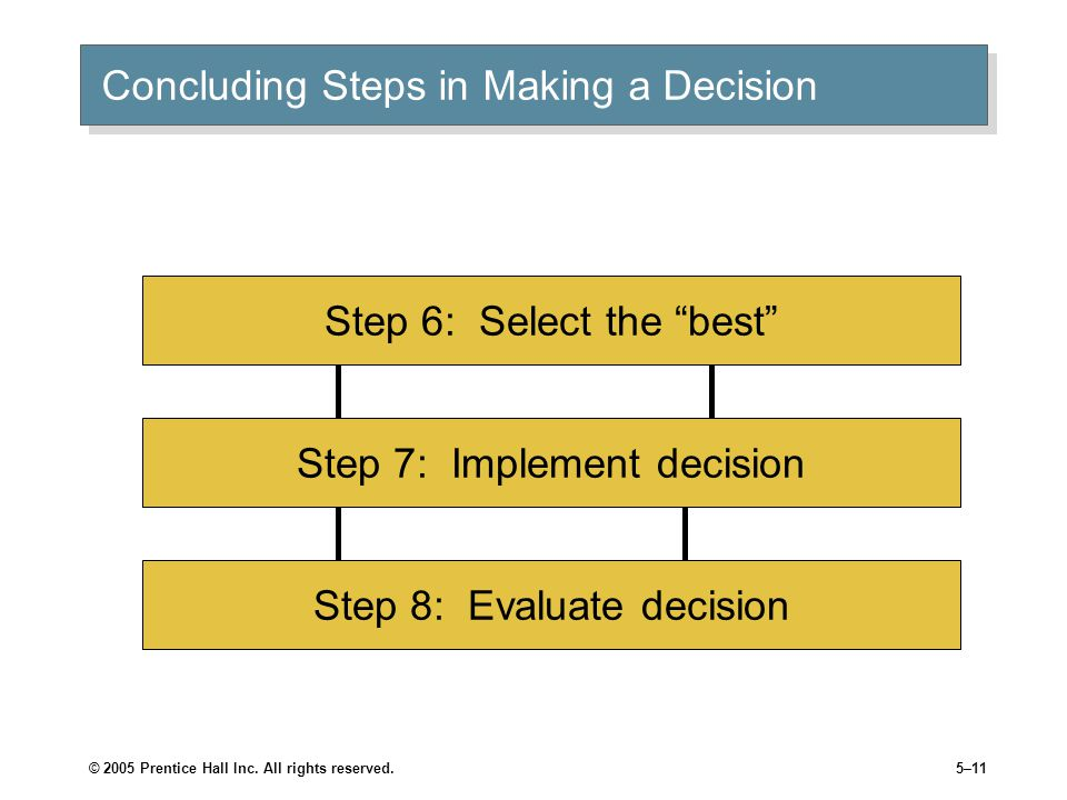 Concluding Steps in Making a Decision