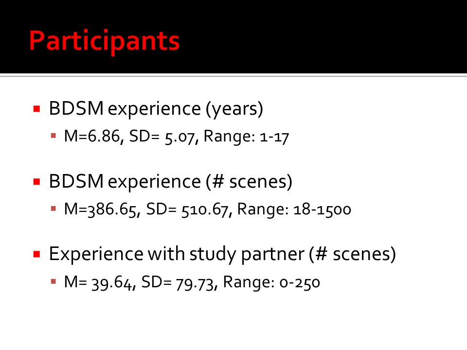 Participants BDSM experience (years) BDSM experience (# scenes)