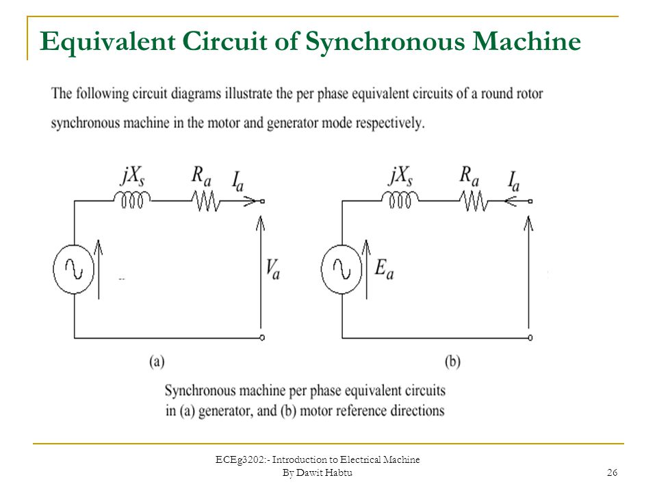 Equivalent Circuit of Synchronous Machine