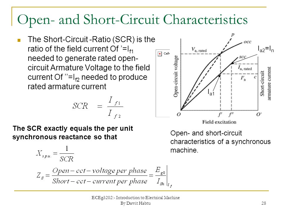 Open- and Short-Circuit Characteristics