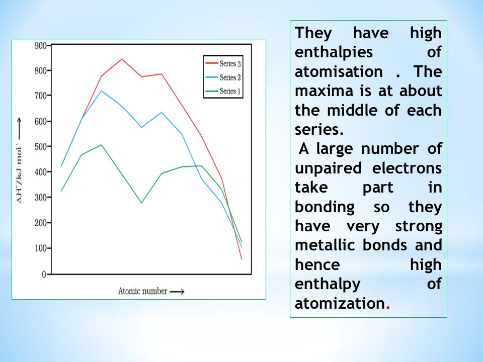 They have high enthalpies of atomisation
