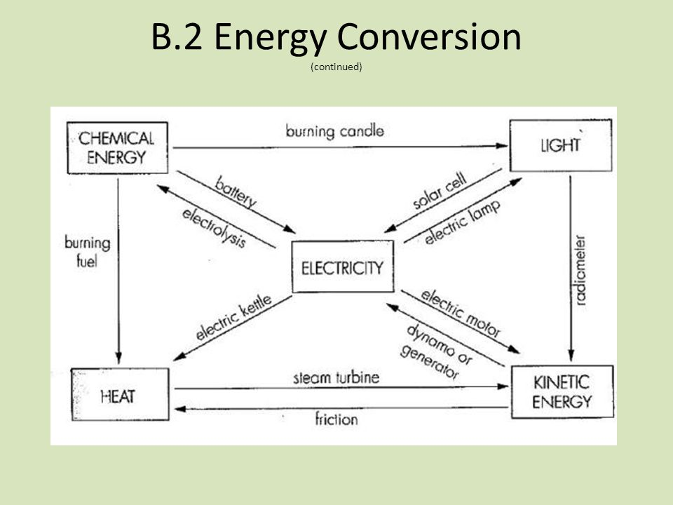 B.2 Energy Conversion (continued)