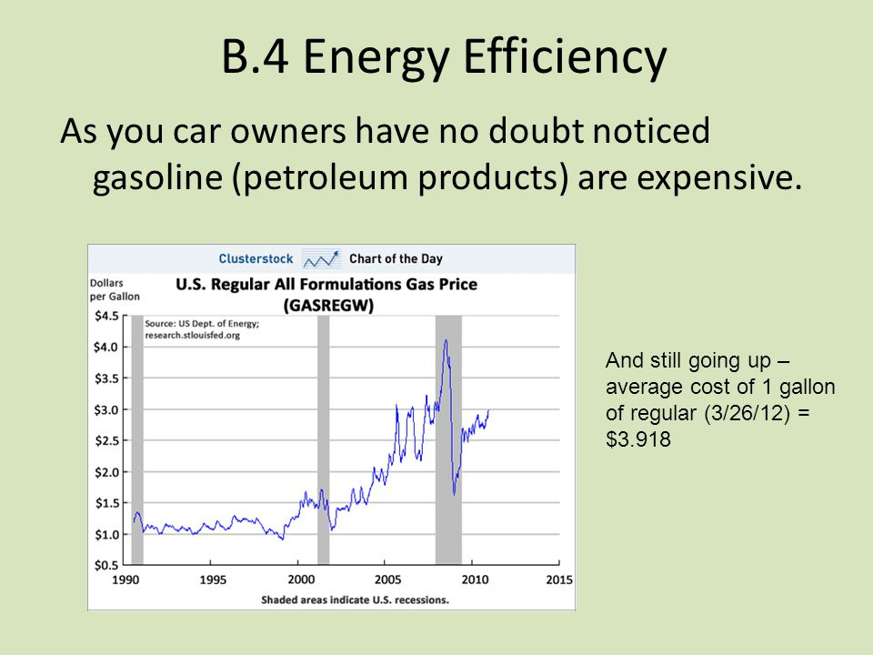 B.4 Energy Efficiency As you car owners have no doubt noticed gasoline (petroleum products) are expensive.