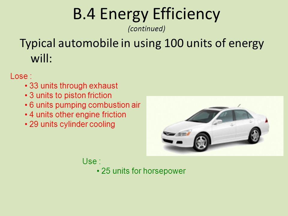 B.4 Energy Efficiency (continued)