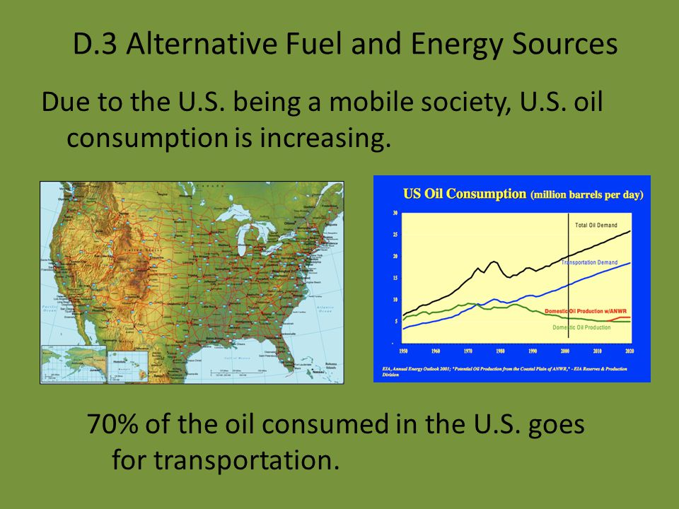 D.3 Alternative Fuel and Energy Sources