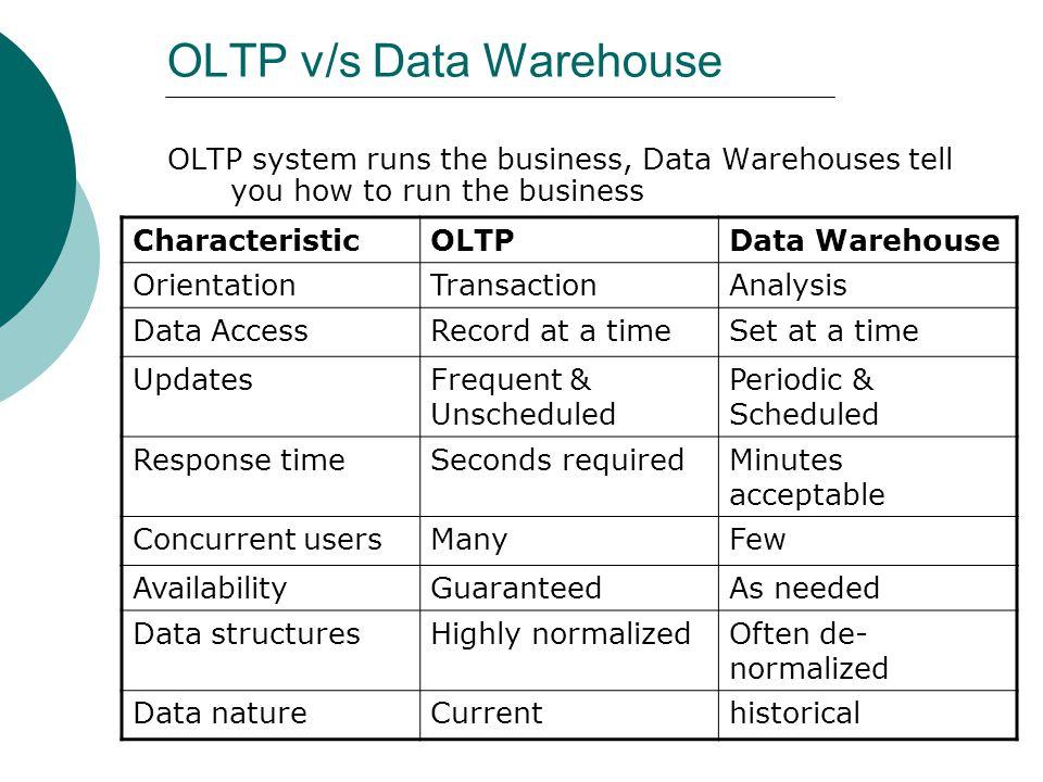OLTP v/s Data Warehouse