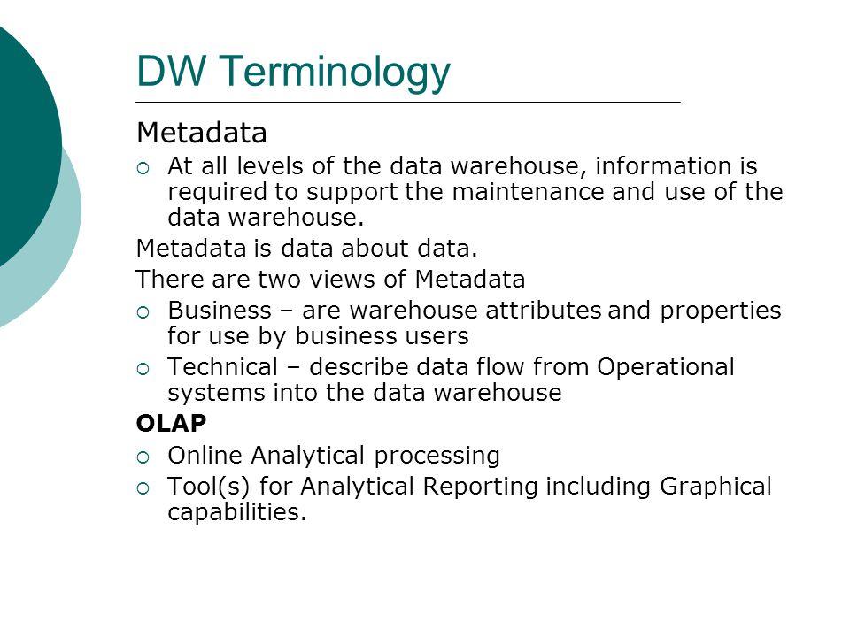 DW Terminology Metadata