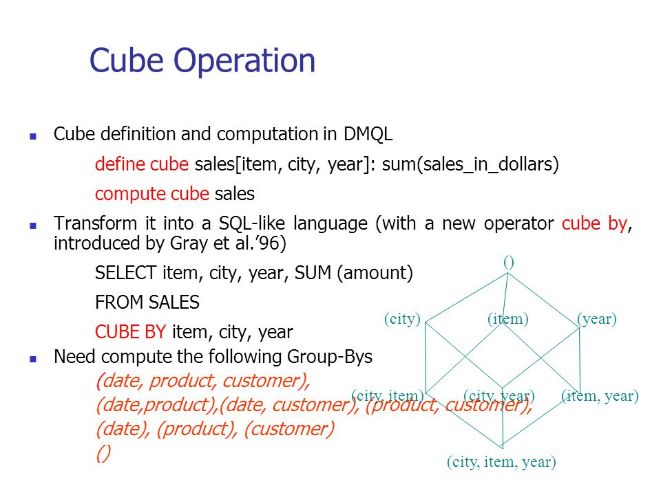 Cube Operation Cube definition and computation in DMQL