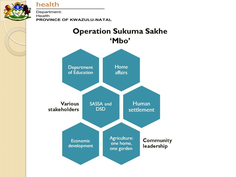 Operation Sukuma Sakhe 'Mbo'