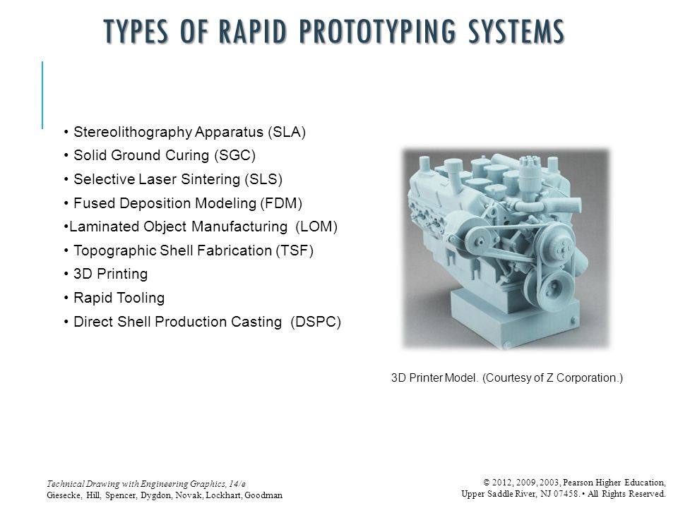 TYPES OF RAPID PROTOTYPING SYSTEMS
