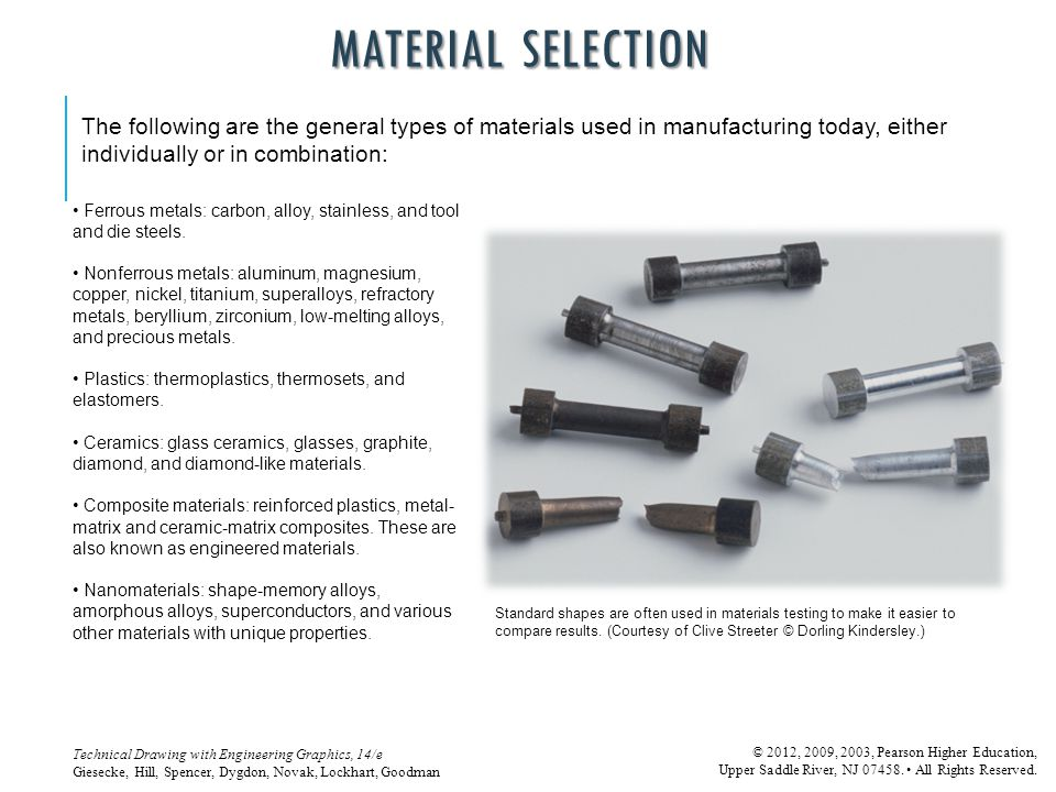 MATERIAL SELECTION The following are the general types of materials used in manufacturing today, either individually or in combination: