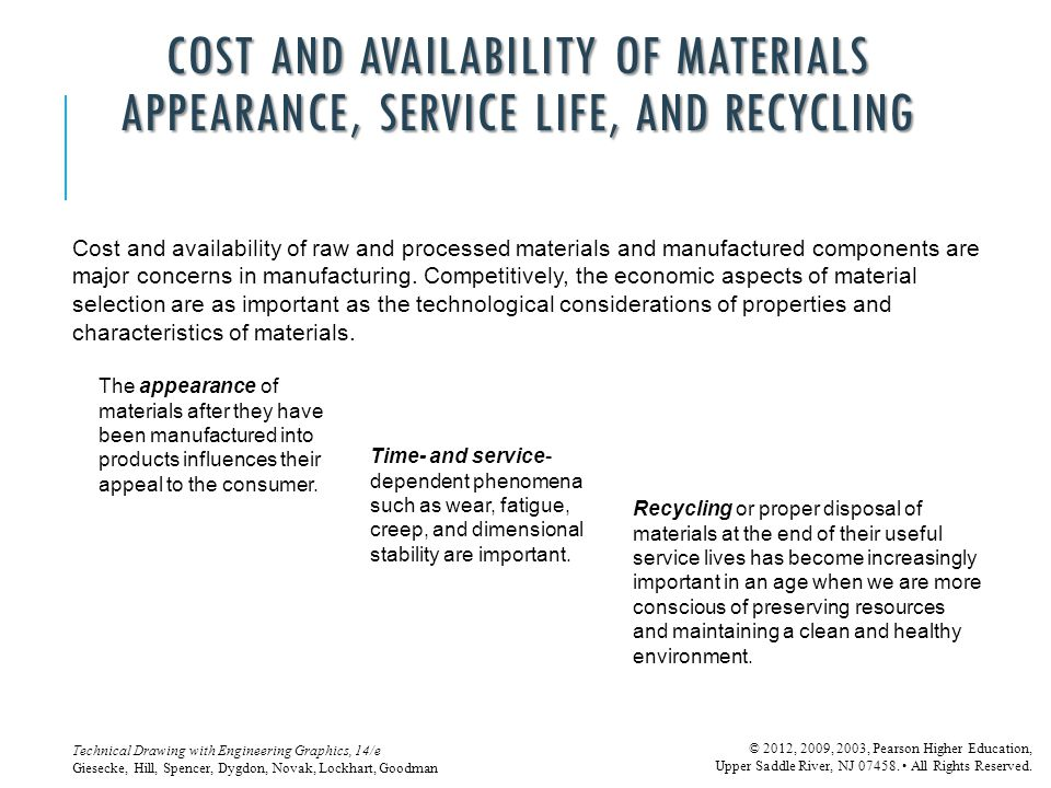 COST AND AVAILABILITY OF MATERIALS APPEARANCE, SERVICE LIFE, AND RECYCLING