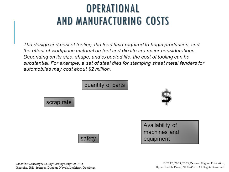 OPERATIONAL AND MANUFACTURING COSTS