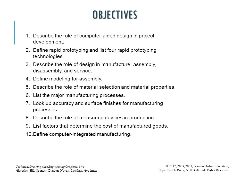 OBJECTIVES 1. Describe the role of computer-aided design in project