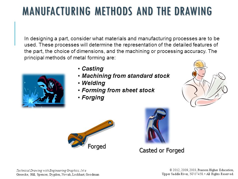 MANUFACTURING METHODS AND THE DRAWING