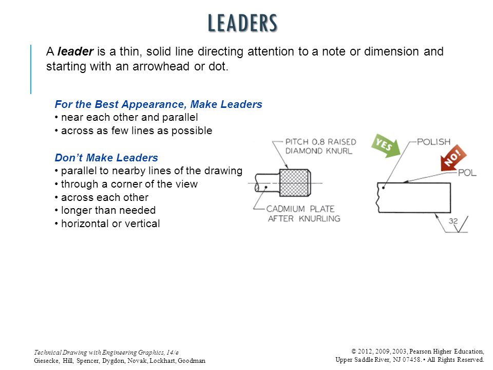 LEADERS A leader is a thin, solid line directing attention to a note or dimension and starting with an arrowhead or dot.