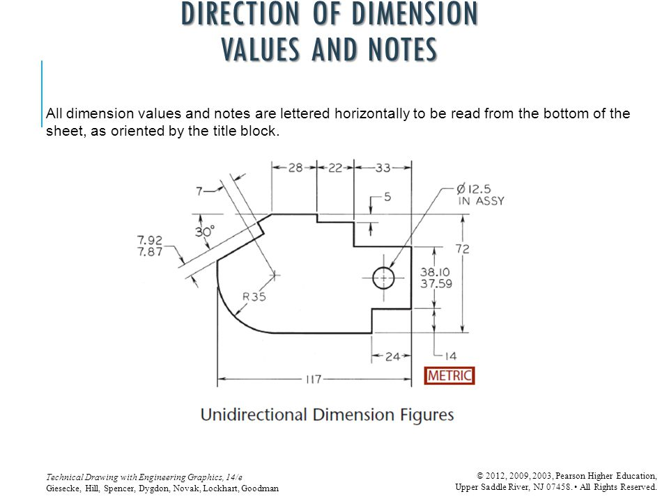 DIRECTION OF DIMENSION VALUES AND NOTES