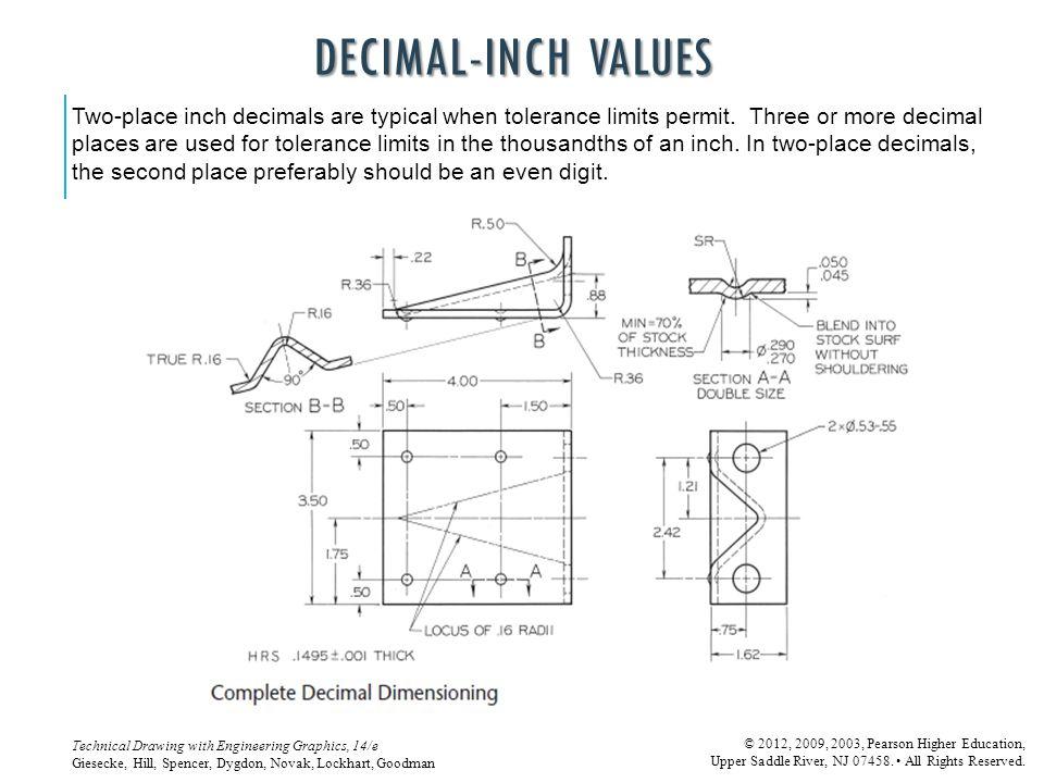 DECIMAL-INCH VALUES
