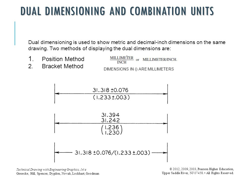 DUAL DIMENSIONING and COMBINATION UNITS