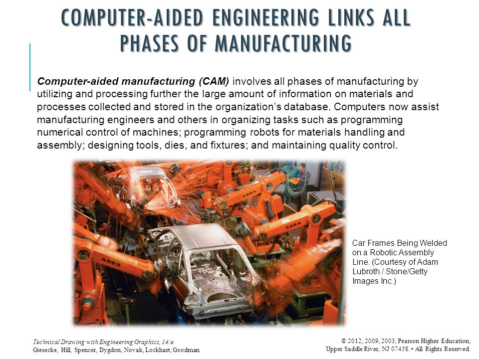 Computer-Aided Engineering Links All Phases of Manufacturing