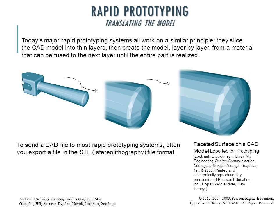 RAPID PROTOTYPING Translating the Model
