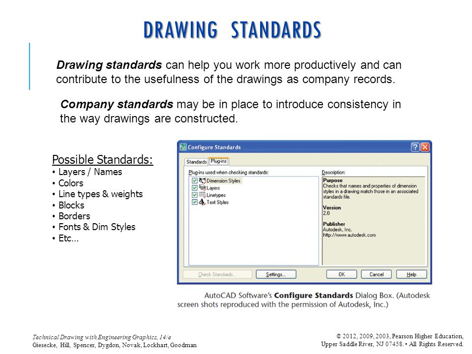 DRAWING STANDARDS Drawing standards can help you work more productively and can contribute to the usefulness of the drawings as company records.