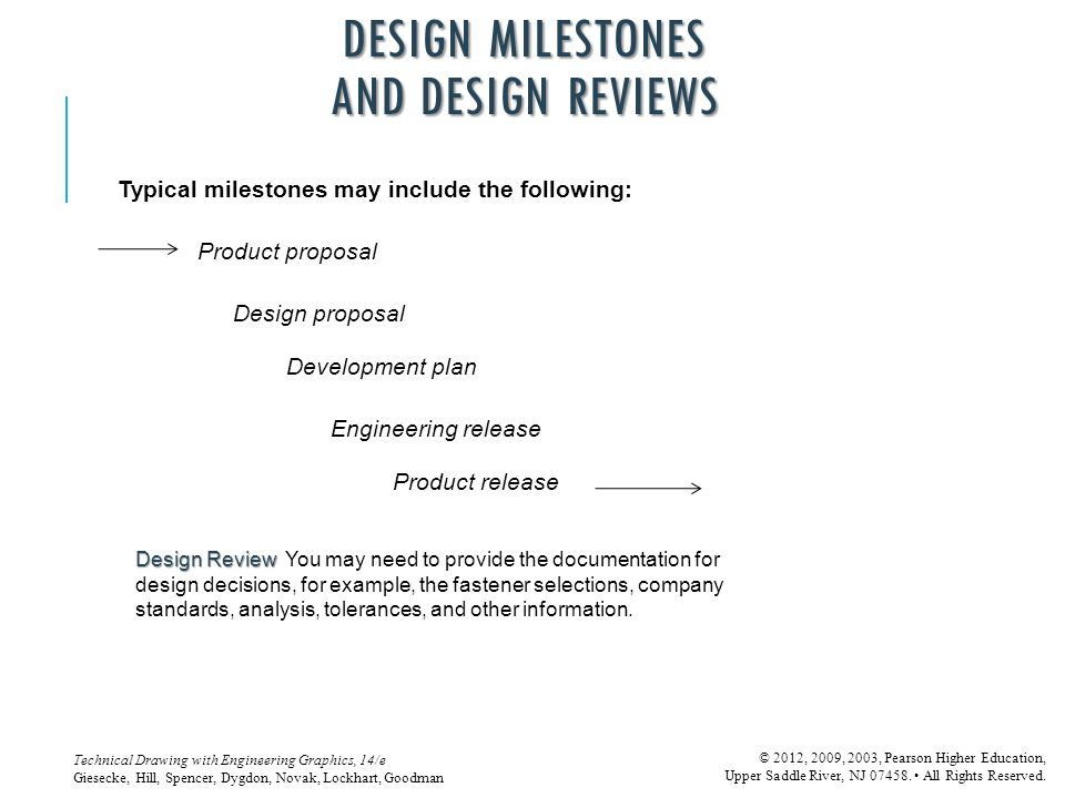 Design Milestones and Design Reviews