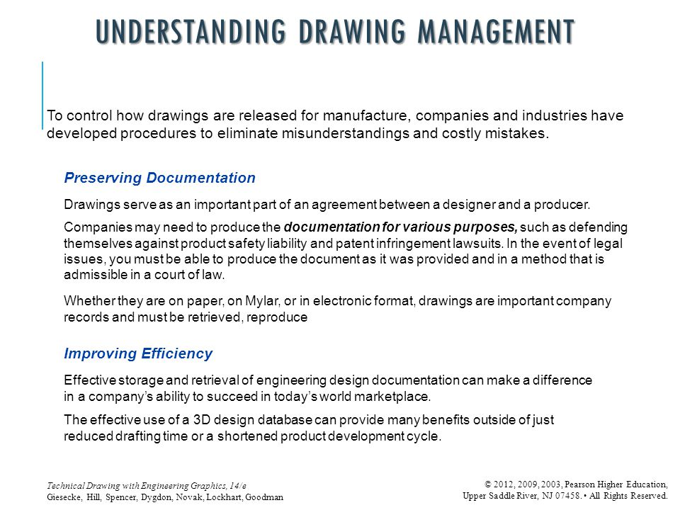 UNDERSTANDING DRAWING MANAGEMENT