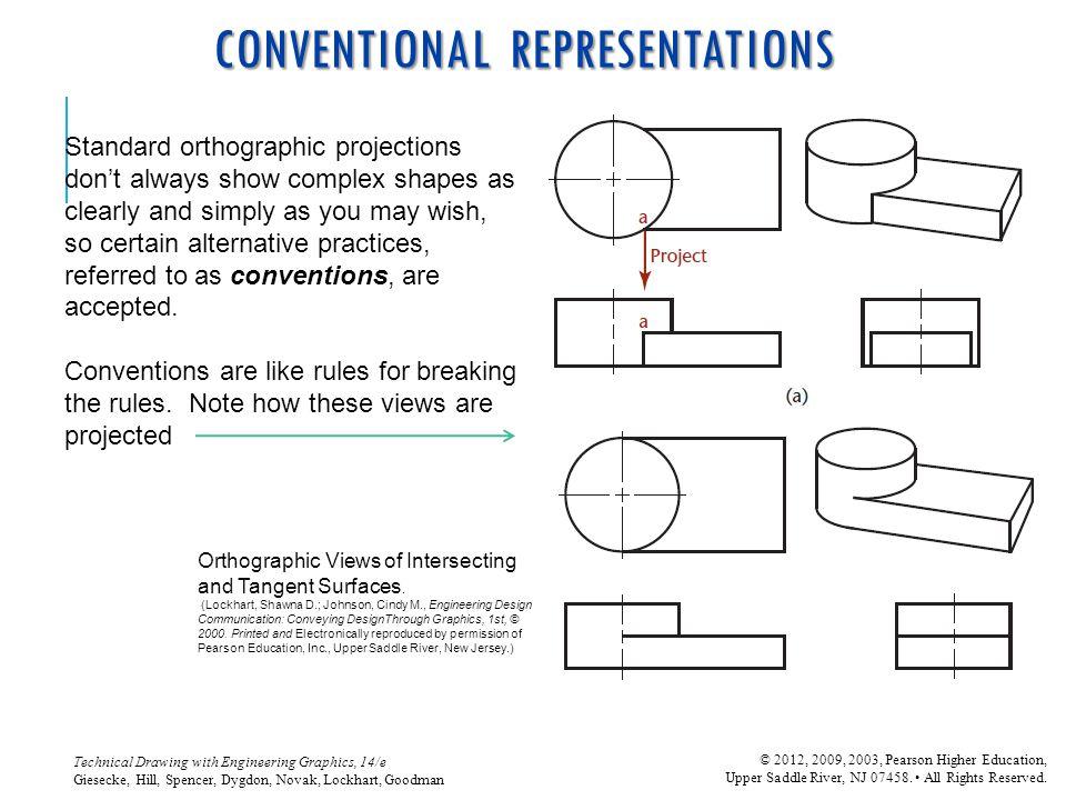 Conventional Representations