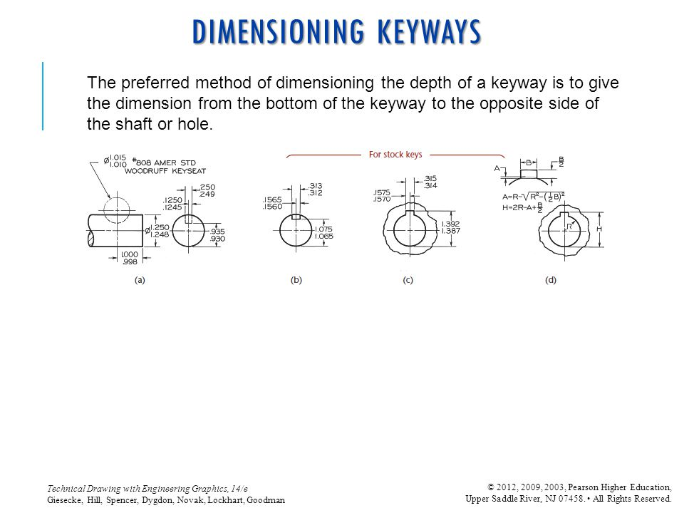 DIMENSIONING KEYWAYS