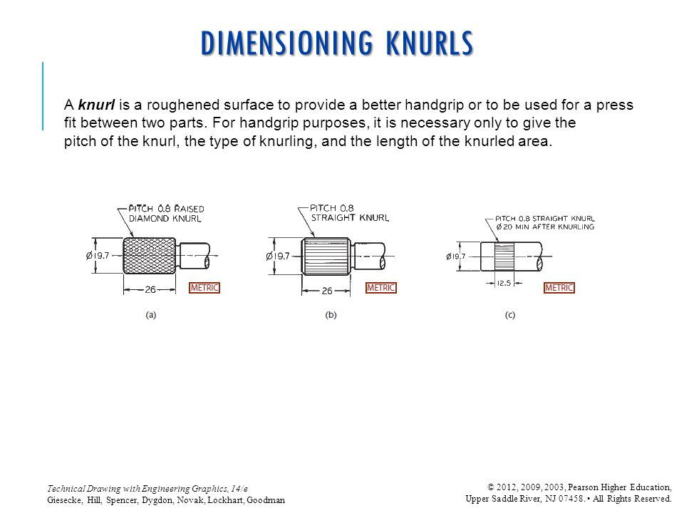 DIMENSIONING KNURLS A knurl is a roughened surface to provide a better handgrip or to be used for a press.