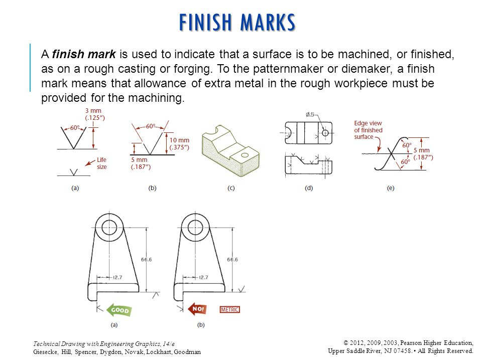 FINISH MARKS