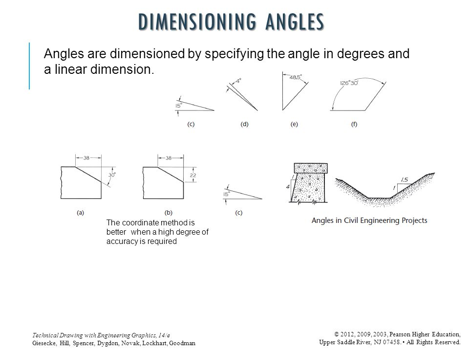 DIMENSIONING ANGLES Angles are dimensioned by specifying the angle in degrees and. a linear dimension.