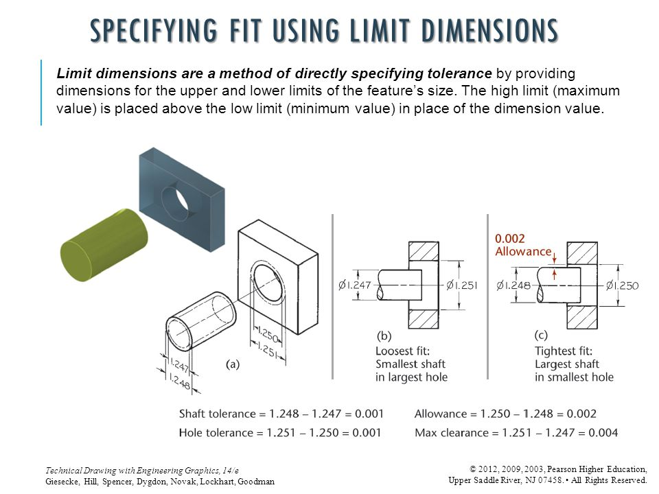 Specifying Fit Using Limit Dimensions