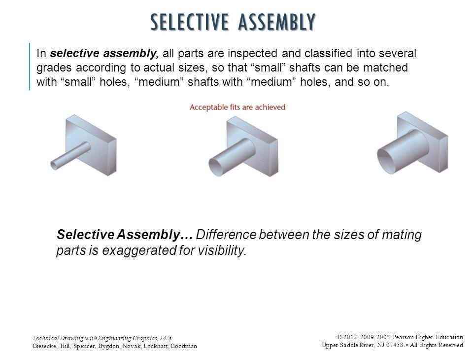 Selective Assembly