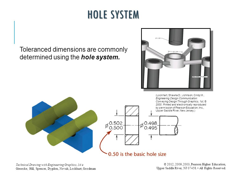 Hole System Toleranced dimensions are commonly