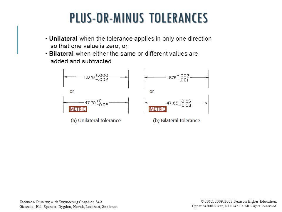 PLUS-OR-MINUS TOLERANCES