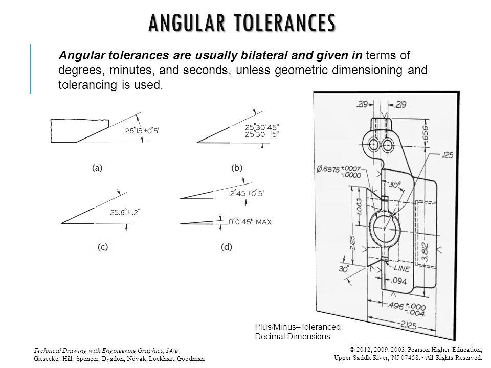 Angular tolerances