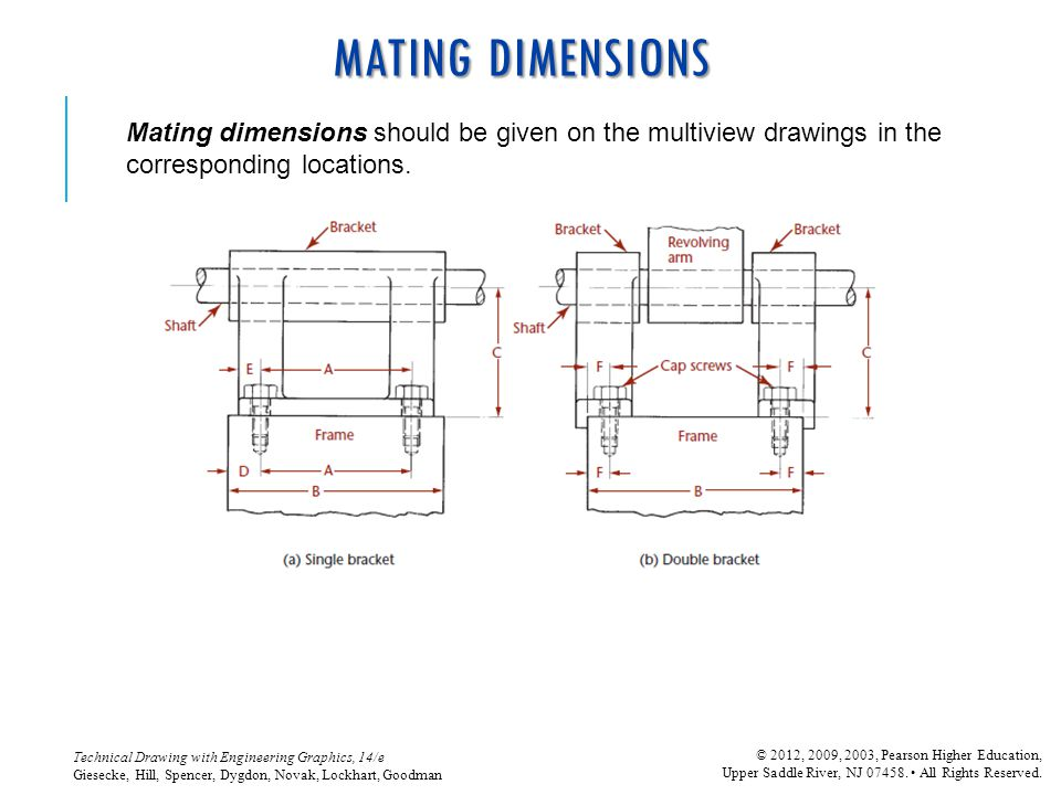 MATING DIMENSIONS Mating dimensions should be given on the multiview drawings in the corresponding locations.