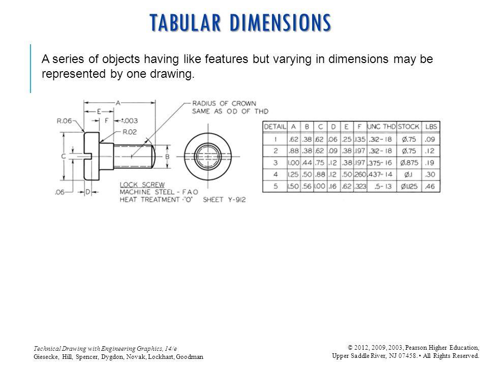 TABULAR DIMENSIONS A series of objects having like features but varying in dimensions may be represented by one drawing.