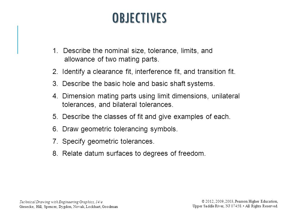 OBJECTIVES Describe the nominal size, tolerance, limits, and