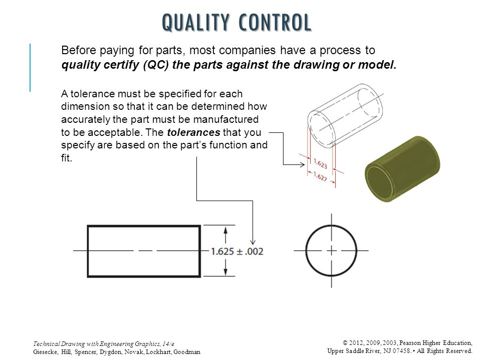 Quality Control Before paying for parts, most companies have a process to. quality certify (QC) the parts against the drawing or model.