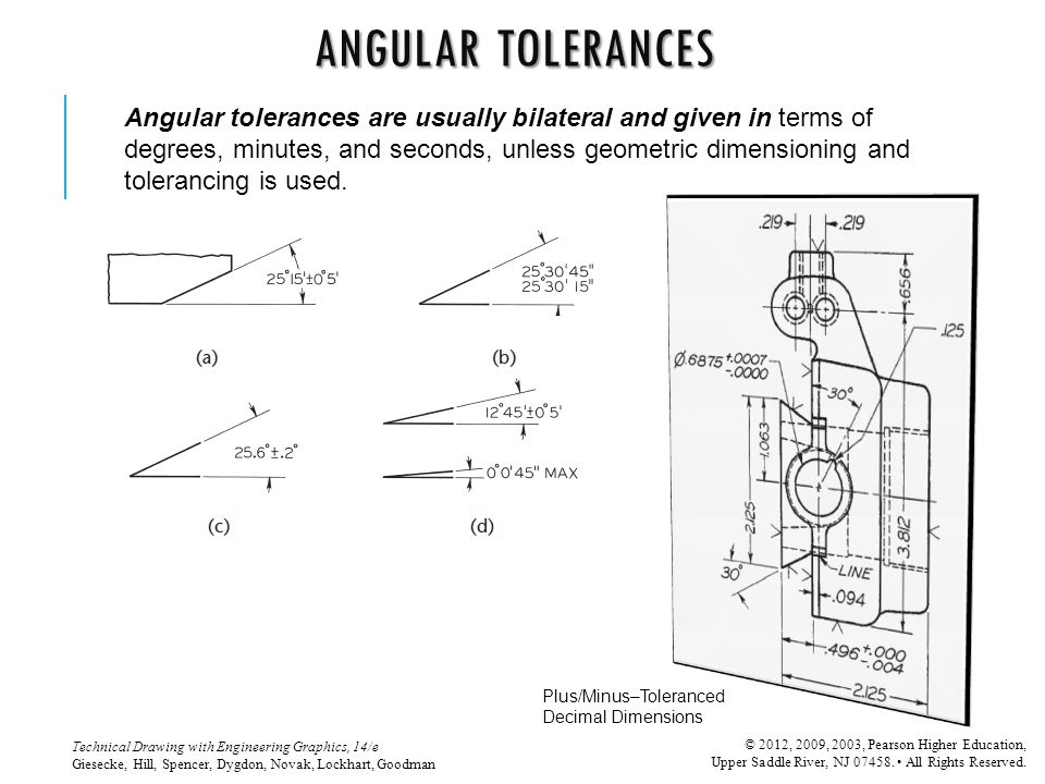 Angular tolerances