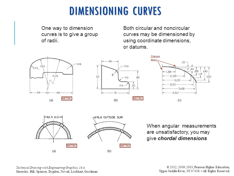 DIMENSIONING CURVES One way to dimension curves is to give a group of radii.
