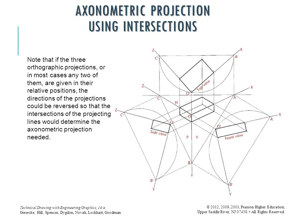 AXONOMETRIC PROJECTION USING INTERSECTIONS