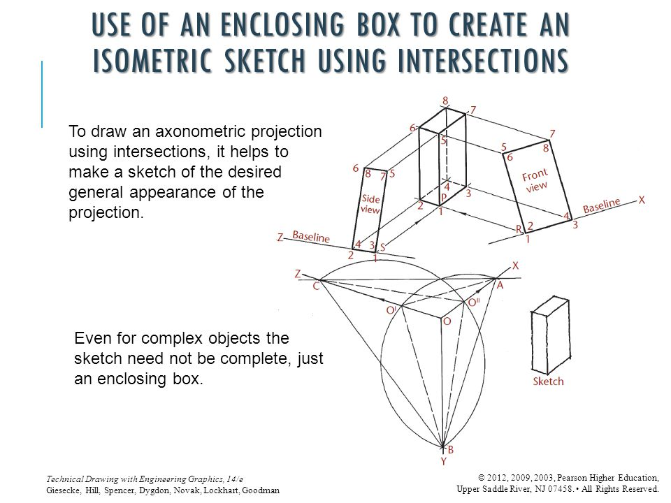 Use of an Enclosing Box to Create an Isometric Sketch using Intersections