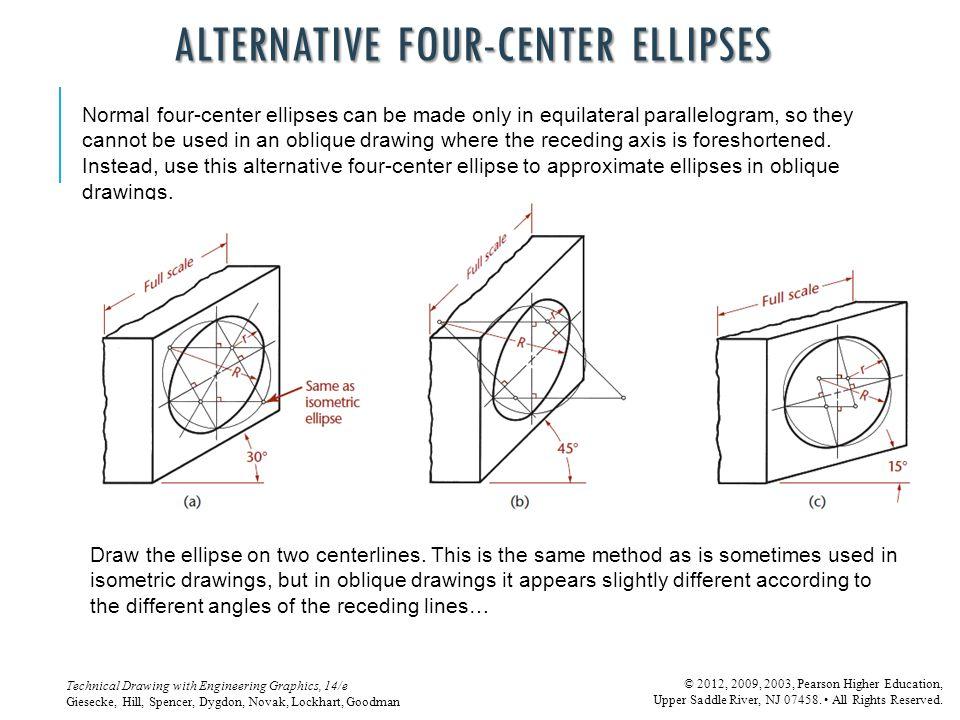 Alternative Four-Center Ellipses