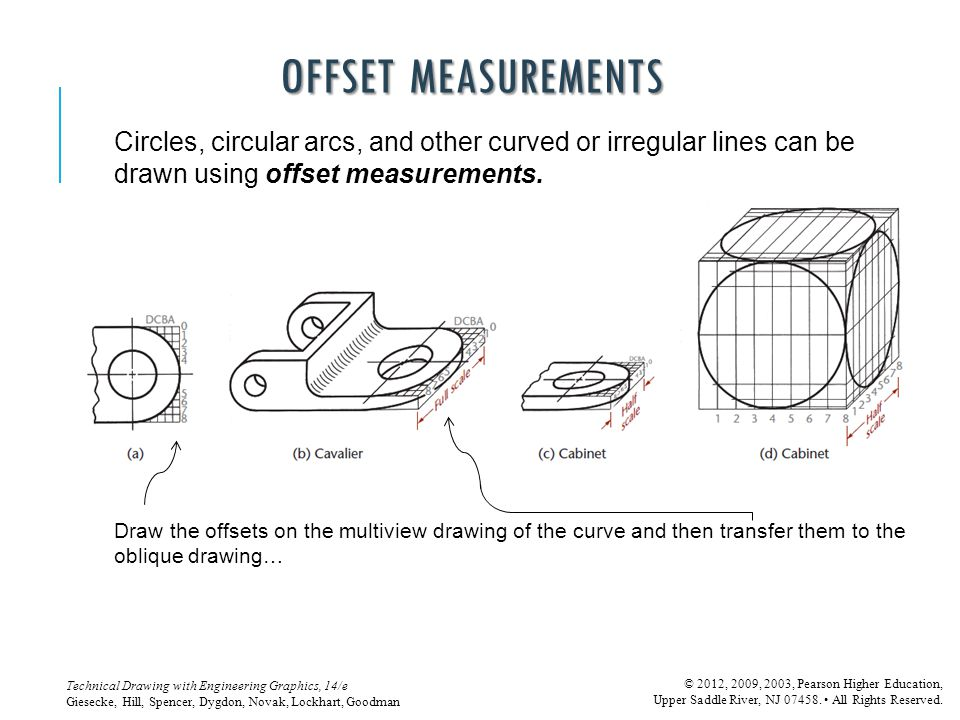 OFFSET MEASUREMENTS Circles, circular arcs, and other curved or irregular lines can be drawn using offset measurements.